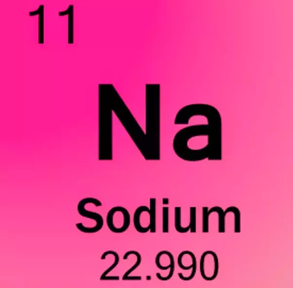 Is sodium an element or a compound quora so sodium is an element with atomic number 11 urtaz Images