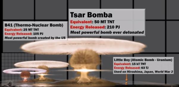 ボンバー ツァーリ 人類史上最大の核兵器を世界で最も深い海底で爆発させたら何が起こるのか?