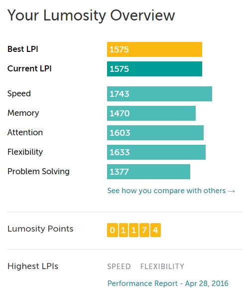 Lumosity problem solving percentile