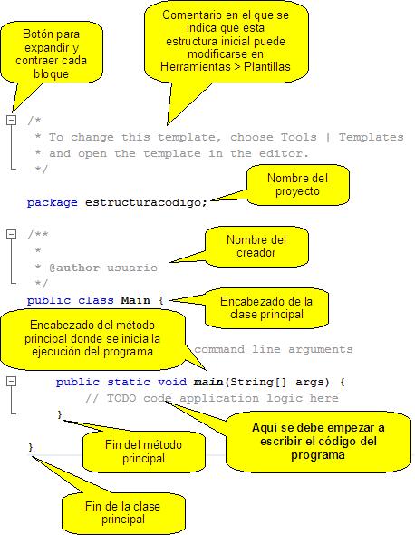 Por Qué Me Parece Que Java Es Tan Complicado Me Gustaría
