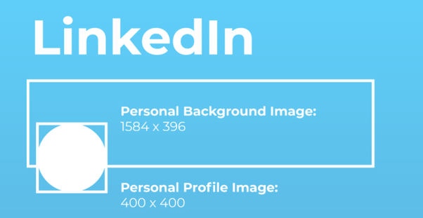 What Is The Linkedin Cover Image Size Quora
