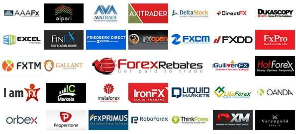 ECN Forex Brokers: Honest Ratings of FX Brokers
