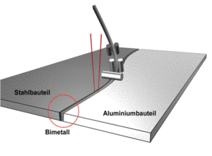 Welding Aluminum To Steel >> Can You Weld Steel And Aluminium Together Or Will It Lose Its