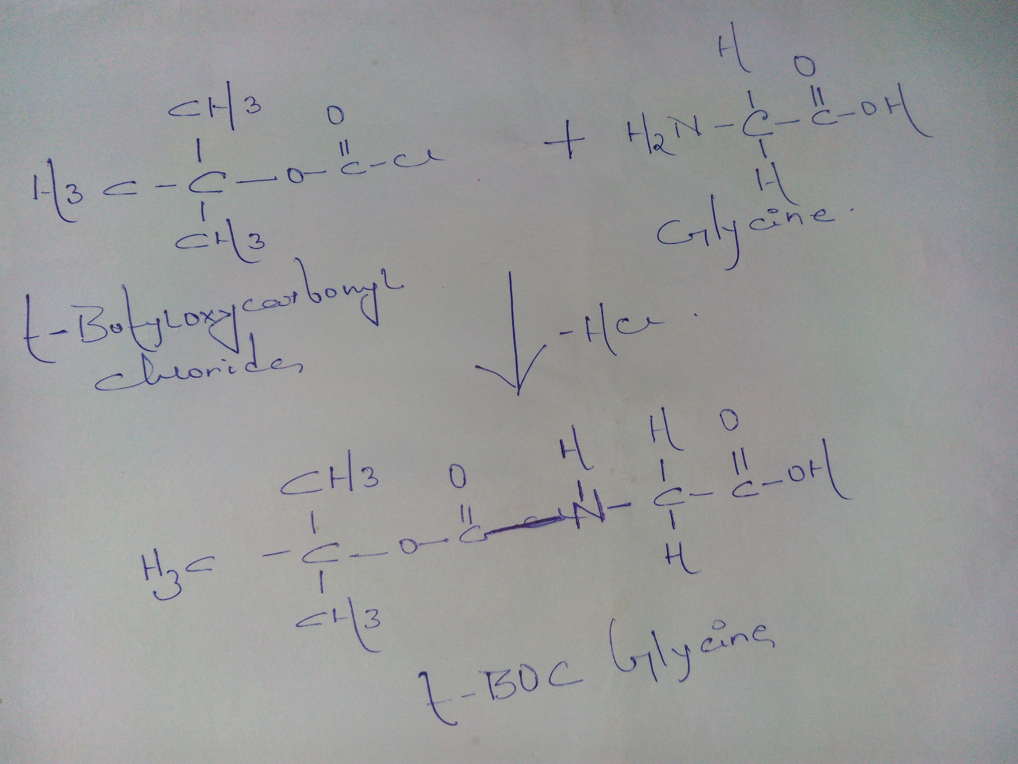 How to synthesize Ala-Gly dipeptide using solid phase