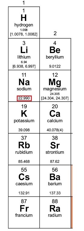 How To Calculate The Molecular Mass Of Sodium Chloride Quora