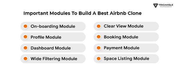 What software is best to build an Airbnb clone? - Quora