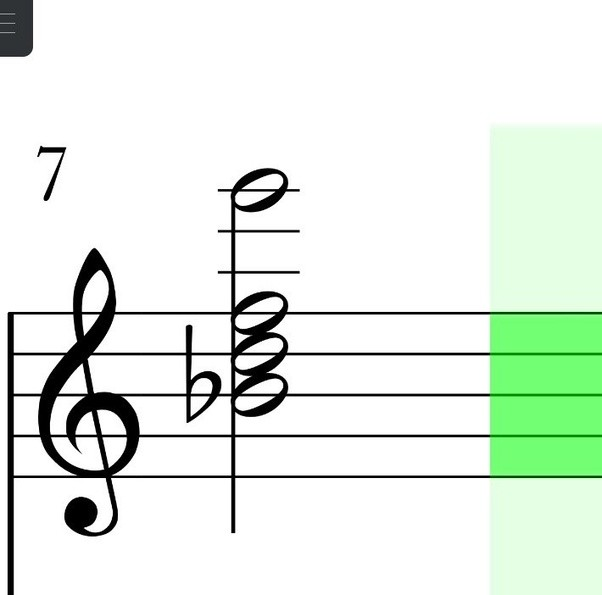 What Is A Chord Containing E D F And A Called Quora