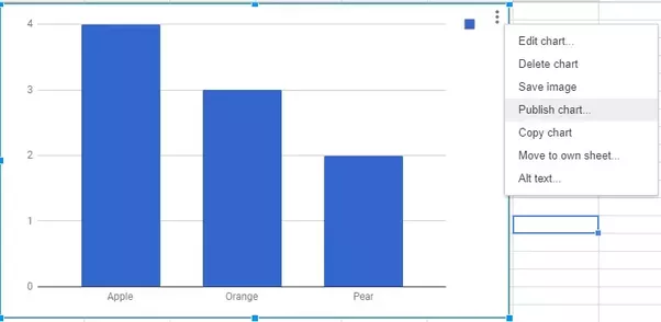 Is it possible to remove the border around charts in google sheets is it possible to remove the border around charts in google sheets with or without an apps script quora ccuart Choice Image