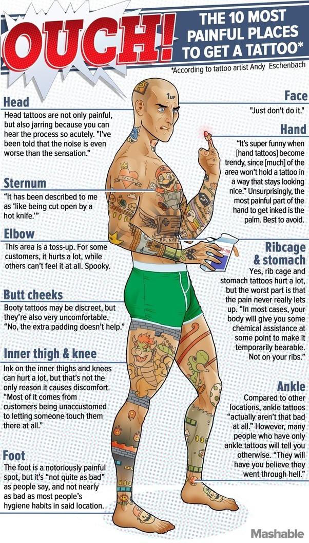 do chest tattoos hurt quora