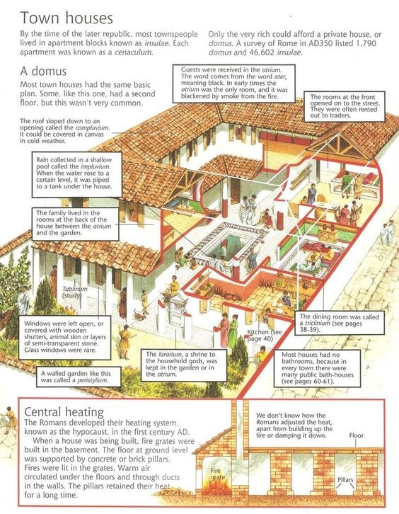 What was the quality of life like in Rome when the Roman