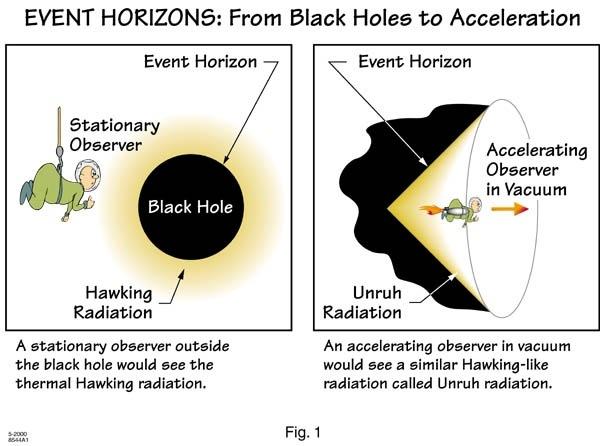 black holes hawking radiation - photo #15