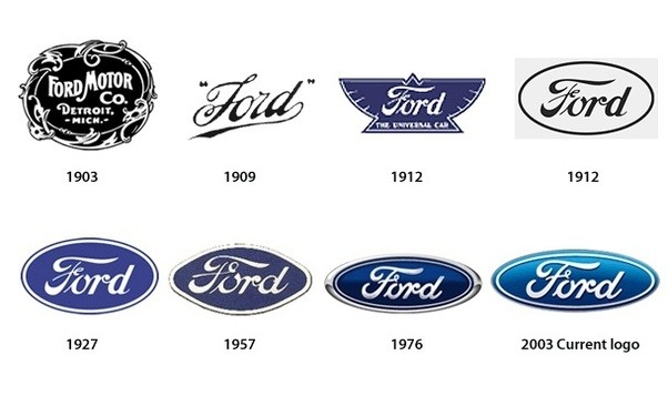 Will Hyundai Change Its Logo Or Emblem If Asked To Quora