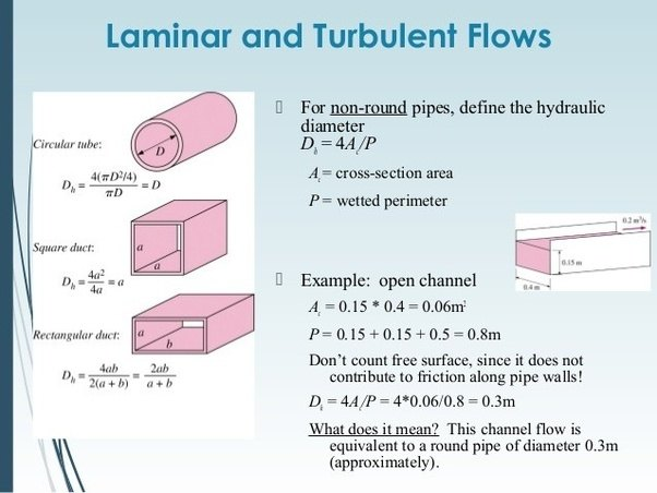 how to work out diameter from cross sectional area