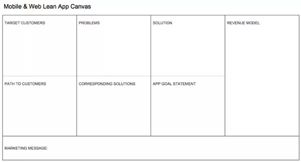 What Does A Great Webbased Startup Business Plan Look Like How - Business plan template for app
