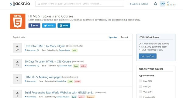 30 CSS Best Practices for Beginners - Learn How To Code by ...