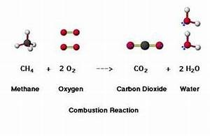 Why does natural gas combustion emit less CO2/Joule than coal or oil