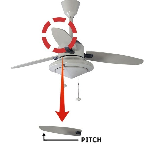 I Have Calculated The Angle Of Blade Pitch For My Ceiling Fan Is A Premium One Has Nice Architecture