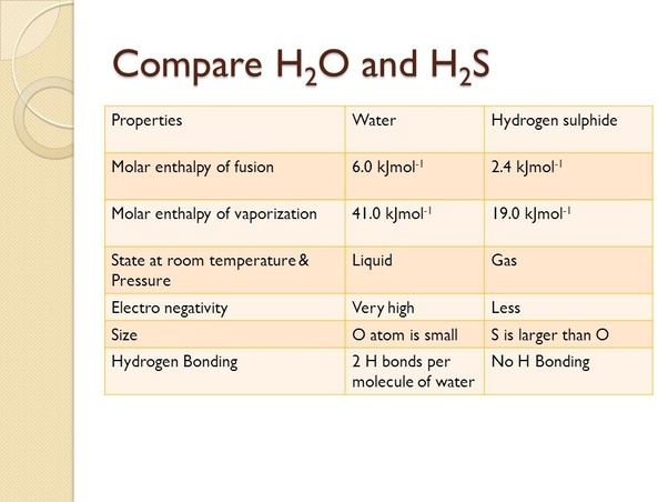Why is H2O liquid and H2S gas at room temperature? - Quora
