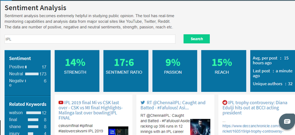 What are some tools for conducting sentiment analysis? - Quora