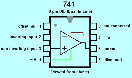 what is ic 741 quora rh quora com block diagram of alu ic 74181 block diagram of op amp 741 ppt