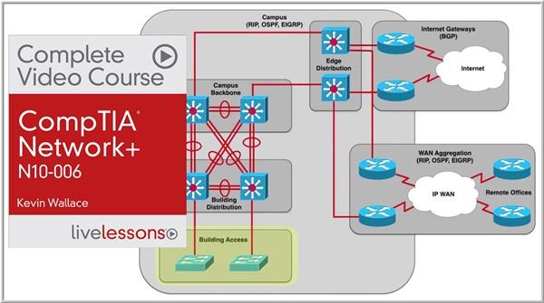 comptia a diagram wiring diagram CompTIA Logo CCAP comptia a diagram simple wiring diagram comptia logo on resume comptia a diagram
