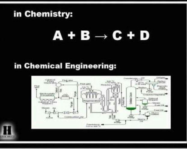What is the difference between chemical engineering and