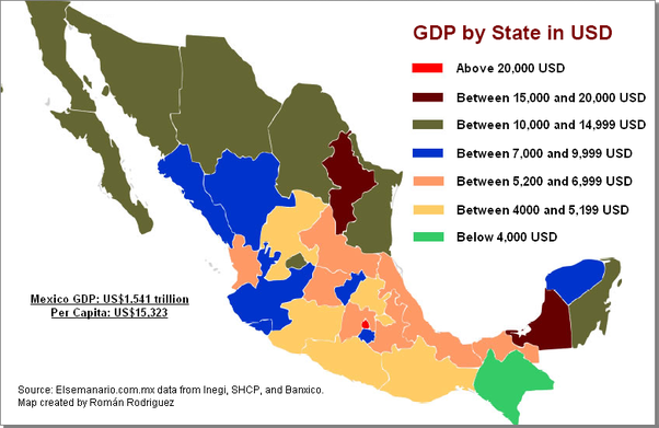 How does northern Mexico compares politically to other regions