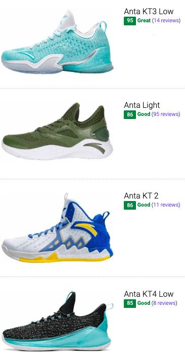"Anta 2021 New Nba Klay Thompson Kt3 ""Christmas Wars"" Does Klay Thompson Have A Shoe Quora"