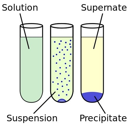 What Is The Definition Of A Supernatant Liquid And Whats An Example