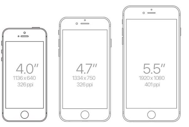 how big is an iphone 5 how big is the iphone 7 as compared to the prior models 5 3860