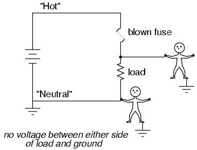 What is an electric fuse? How does it work? - Quora