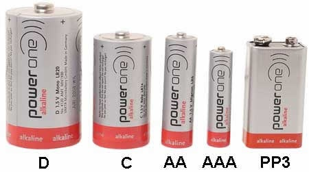 Why Are Batteries Named As They Are And Why Do We Go From