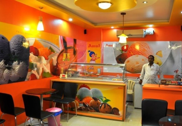 Best franchise options in india quora