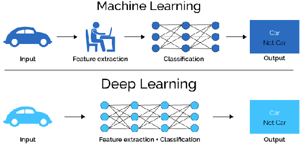 Image Result For R Supervised Learning
