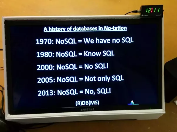 Image result for nosql not only sql not just sql