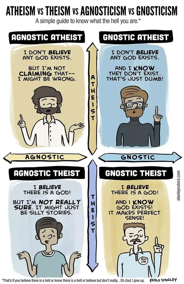 Dating sites for agnostics