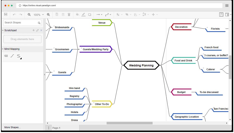 mind map freeware software