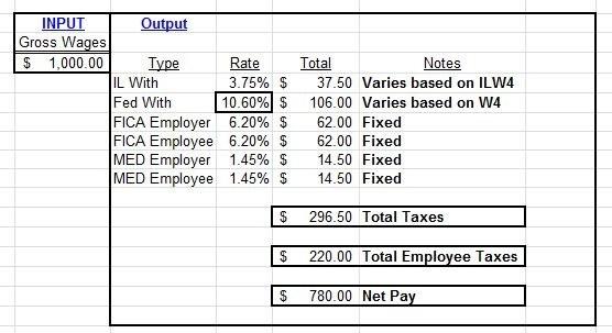illinois tax tables