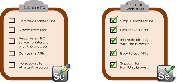What is the difference between Selenium RC and Selenium web