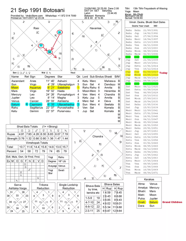 What are the effects of Saturn retrograde in the 10th house in