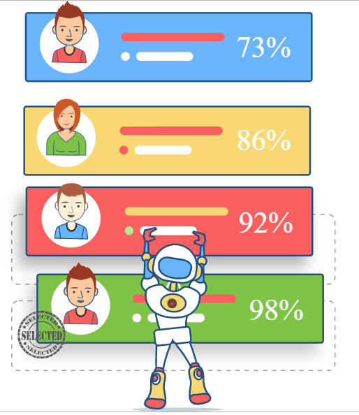 Which Is The Best Applicant Tracking System Ats For