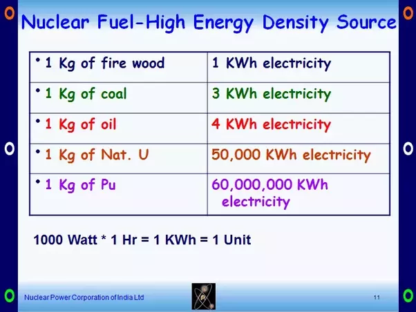 advantages of nuclear power plant pdf
