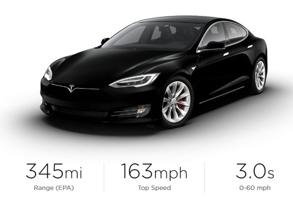 What Is The Maximum Speed Of A Tesla Quora