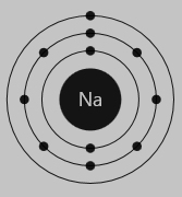 what is the chemical formula of sodium quora