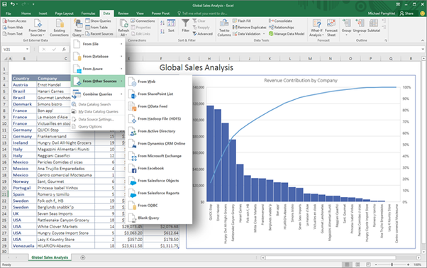 data analysis in excel  How to learn Excel for data analysis? Excel is a big program, what ...