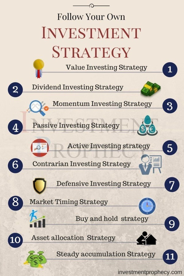 What options strategies made you rich? - Quora