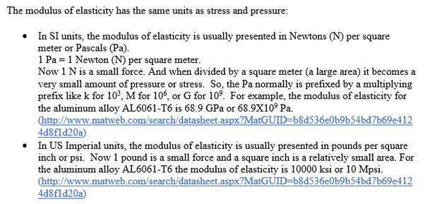 What Is The Unit Of Modulus Elasticity Quora