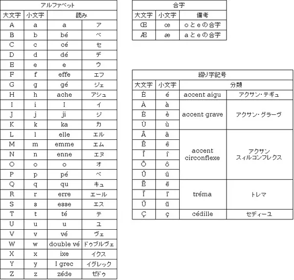 Hiragana Characters: Why Aren't There Any Hiragana Characters For Letters Like