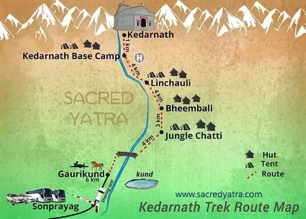 How much time will it take to walk from Gaurikund to Kedarnath ...