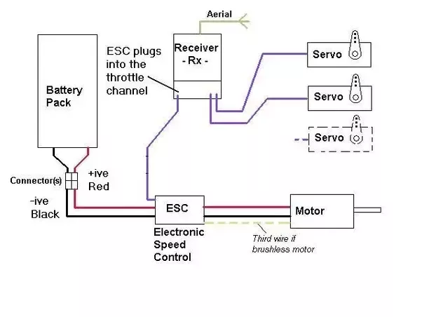 how does esc electronic speed control work quora rh quora com Brushless Motor Wiring Diagram Fan Speed Control Wiring Diagram
